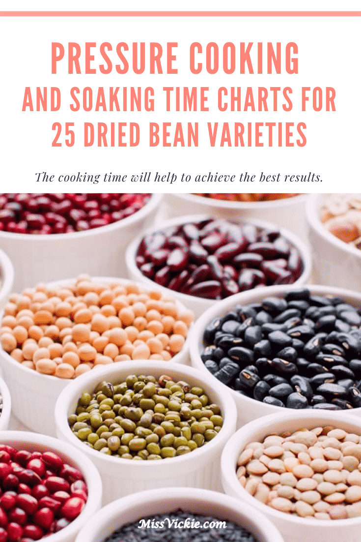 Cooking Time Chart by Dried Beans