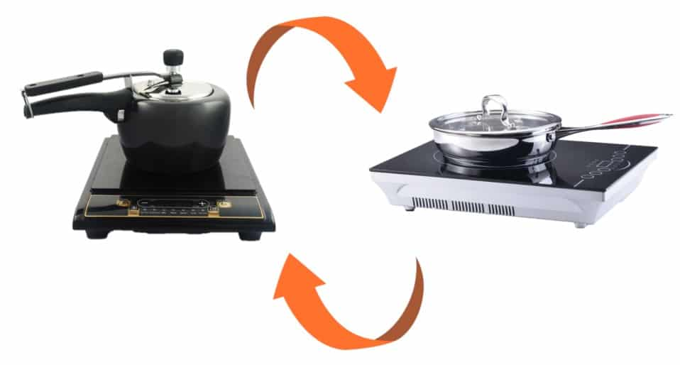 How To Convert Pressure Cooker Time To Stove Top Time