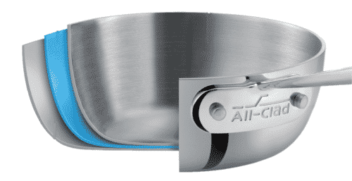 All-Clad Triple Layers Stainless Steel